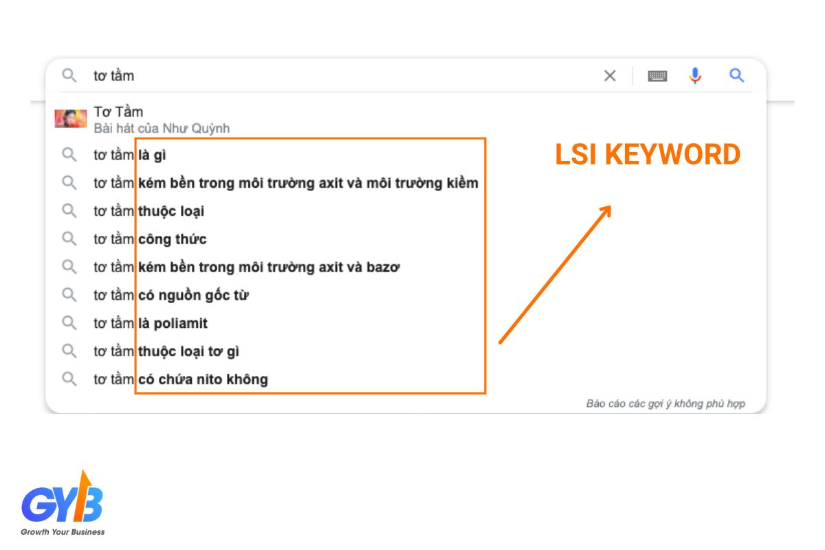 LSI keywords là gì?