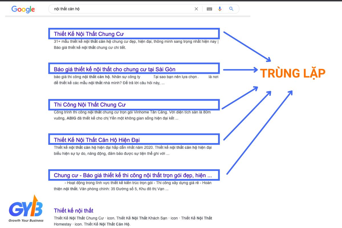 Thông tin bị trùng lặp khi không dùng Topic Cluster