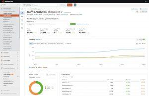 công cụ Traffic Analytics SEMrush