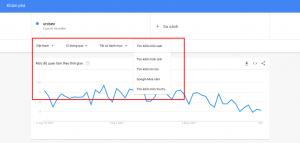 cách dùng google trends