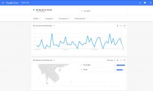 google trends là gì