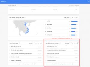 dùng google trends xây dựng bộ từ khoá trends hợp lý